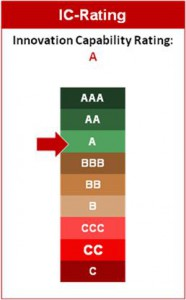 IC-Rating_graphic