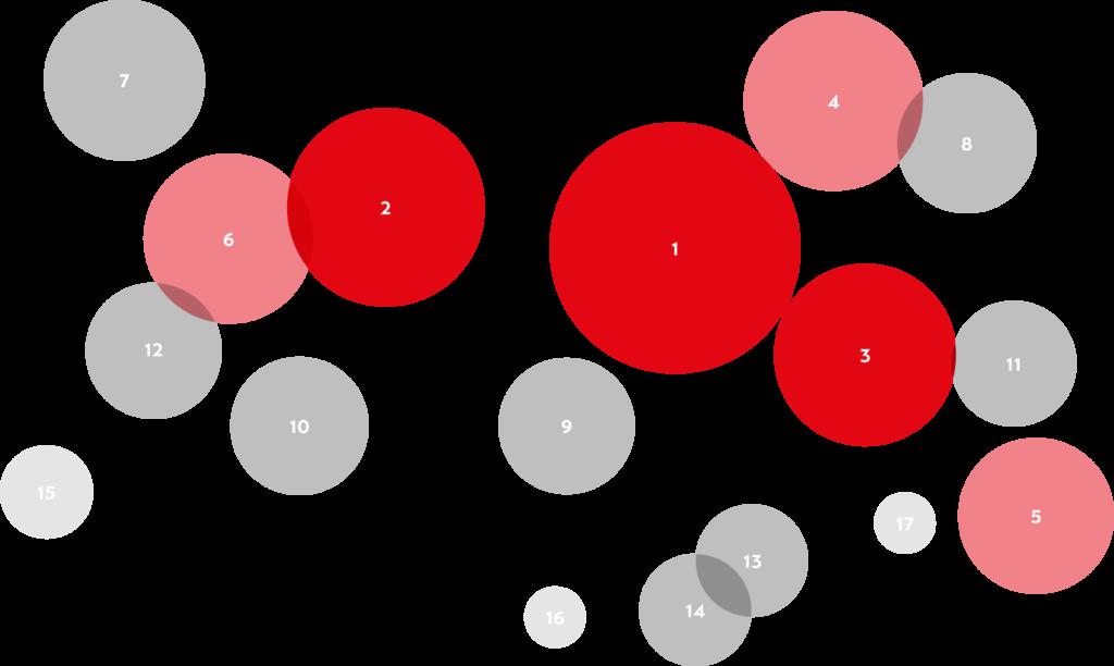 Alpora_ICA2_Grafik